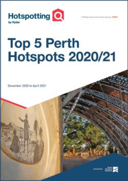 Top 5 Perth Hotspots 2020/21