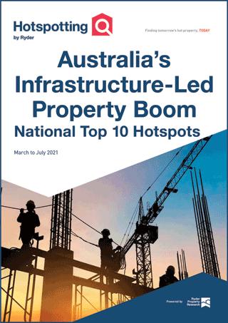 Infrastructure Top 10